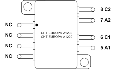 CHT-EUROPA-A1230_A1220 package