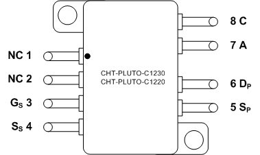 CHT-PLUTO-C1230_C1220 package