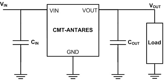 Cissoid - ANTARES: High-temperature 500mA Fixed 5V Linear ...
